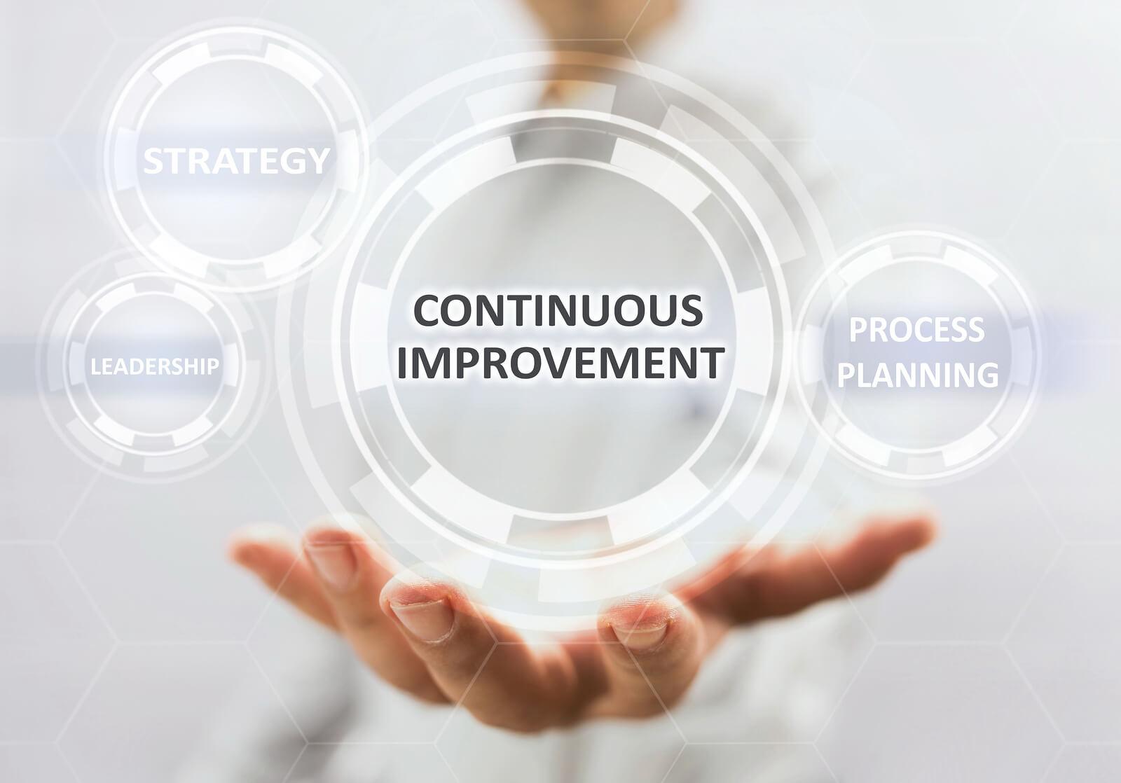 continuous improvement image