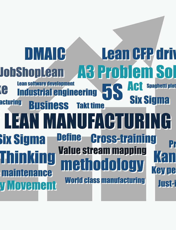 Best North Ca Consultants For Manufacturers Training Roi More