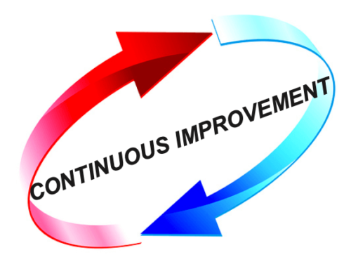 Kaizen and Continuous Improvement: Quickly Reducing Operational Waste for Manufacturers